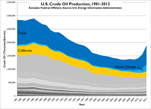 US-Crude-Production-Chart_81-12.png
