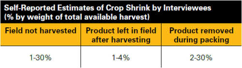 Crop Shrink Table.png