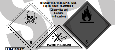 chlorpyrifos label