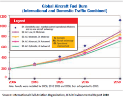 Aviation Emissions Growth.png