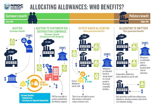 Allowances Infographic.jpg