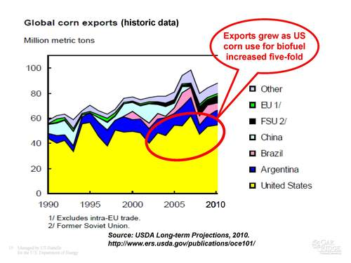 ORNL report corn exports_Page_15.jpg