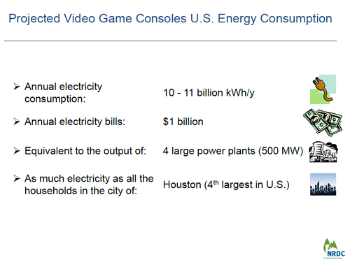 Thumbnail image for Projected Video Game Console EConsupmtion.png