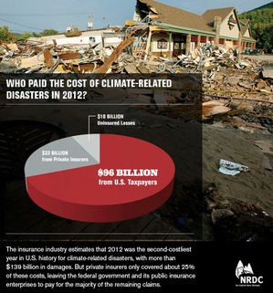 NRDC_Climate_Disruption_Graphic_3.jpg