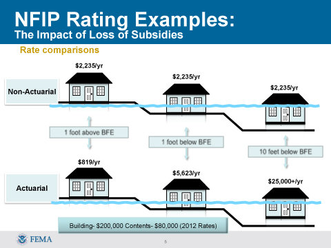Thumbnail image for NFIP Rates.jpg