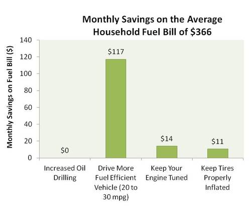 Effective_fuel_savings_ver2.jpg
