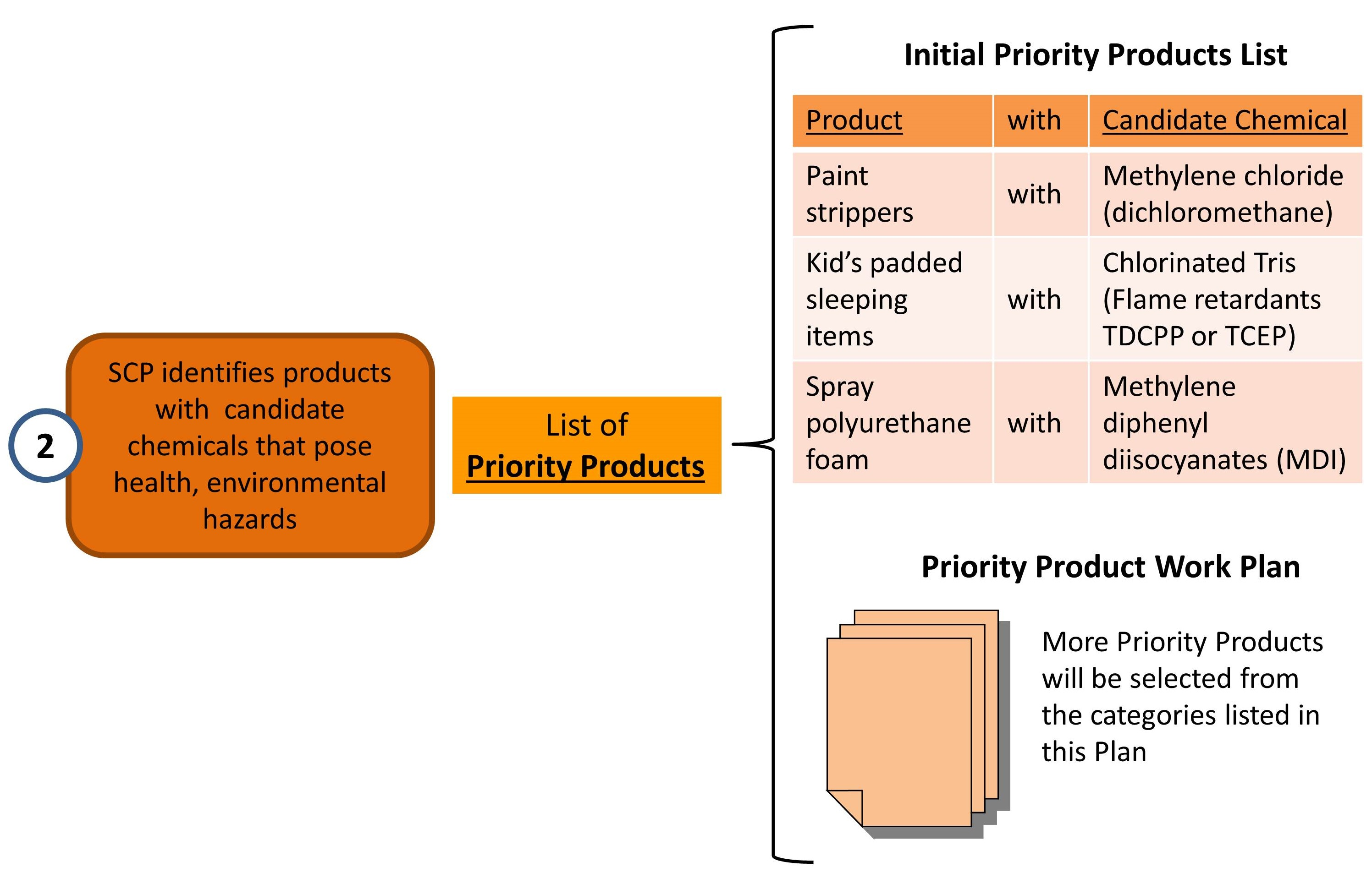 priority products.jpg