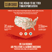 Infographic: The Road to Better Transportation