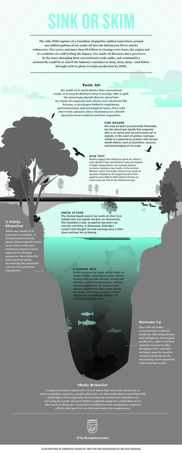 tar sands oil spill impacts infographic