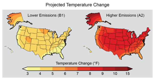 Climate change temperature projections in US