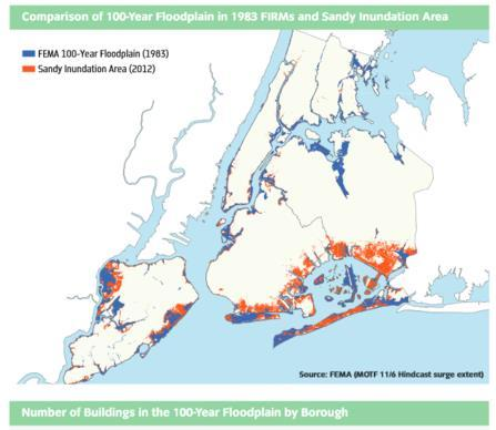 Areas inundated by Sandy (red) far surpassed the areas mapped as being vulnerable to flooding (blue)