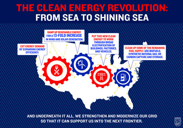 Clean Energy Is America's Next Frontier & Path to a Safer Climate
