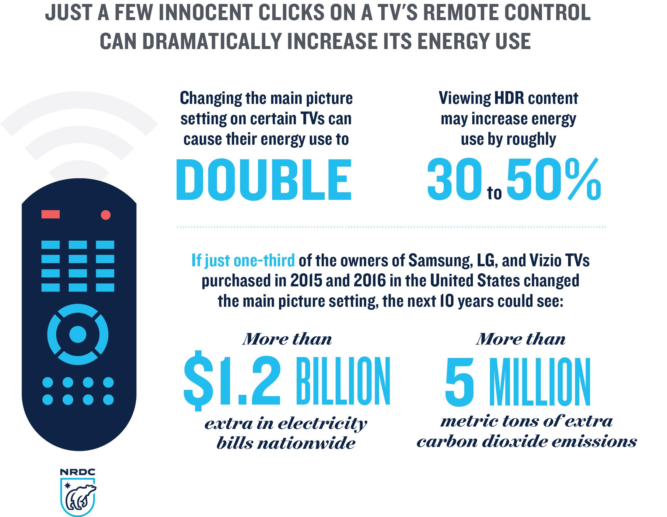 8 Universal Remotes Ideas Remotes Infographic Social Tv